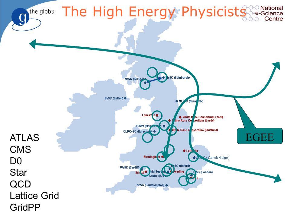 CeSC (Cambridge) The High Energy Physicists EGEE ATLAS CMS D0 Star QCD Lattice Grid GridPP