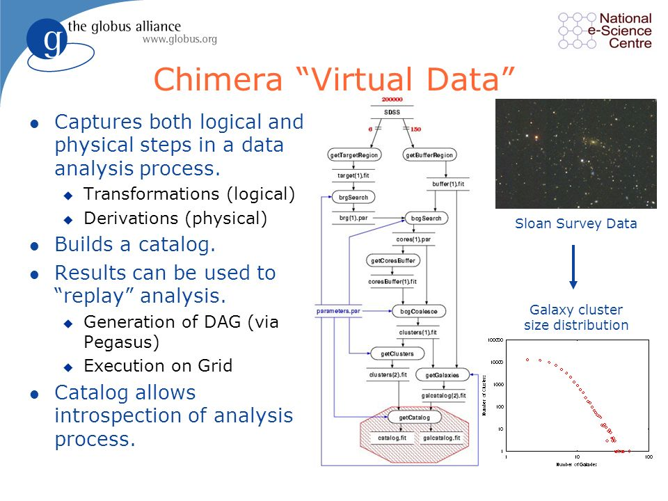 Chimera Virtual Data l Captures both logical and physical steps in a data analysis process.