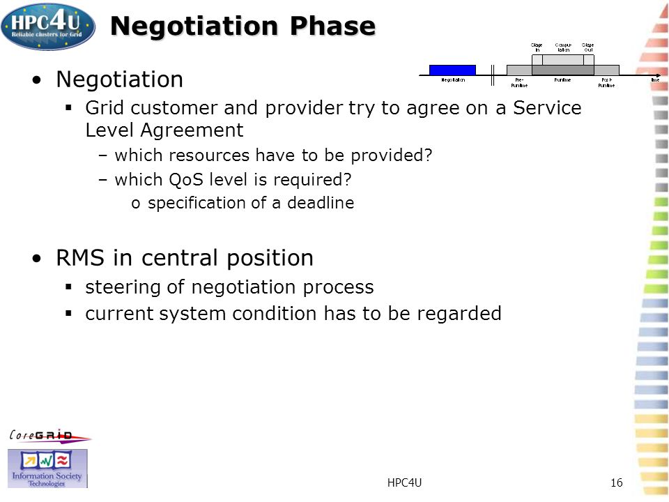 HPC4U16 Negotiation Phase Negotiation Grid customer and provider try to agree on a Service Level Agreement –which resources have to be provided.