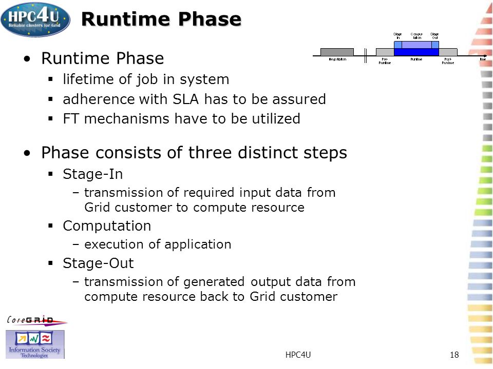 HPC4U18 Runtime Phase lifetime of job in system adherence with SLA has to be assured FT mechanisms have to be utilized Phase consists of three distinct steps Stage-In –transmission of required input data from Grid customer to compute resource Computation –execution of application Stage-Out –transmission of generated output data from compute resource back to Grid customer