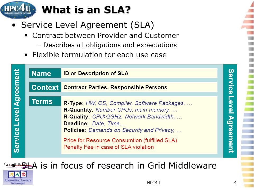 HPC4U5 The Gap between Grid and RMS SLA RMS M1M2M3 grid middleware user request Reliability.
