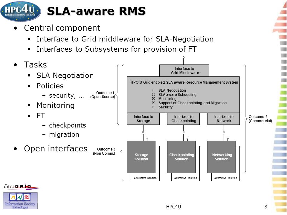 HPC4U29 Grid Migration Cross border migration enhances FT-level additional alternatives for migration process Grid Migration = usage of Grid as migration target Virtual Resource Manager as active Grid component Negotiation with Grid on resources Migration process request for spare resources transfer using standard protocols Transparent for the user user will receive results from new site Problem: Compatibility of resources