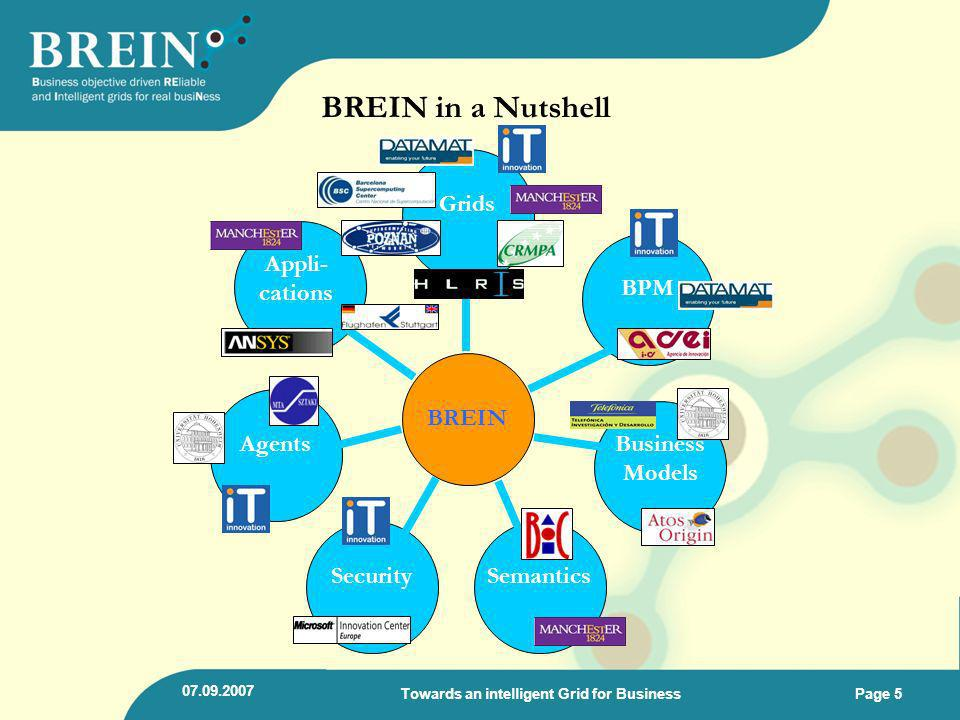 BREIN in a Nutshell Appli- cations Grids BPM Business Models SemanticsSecurity Agents BREIN 07.09.2007 Towards an intelligent Grid for BusinessPage 5