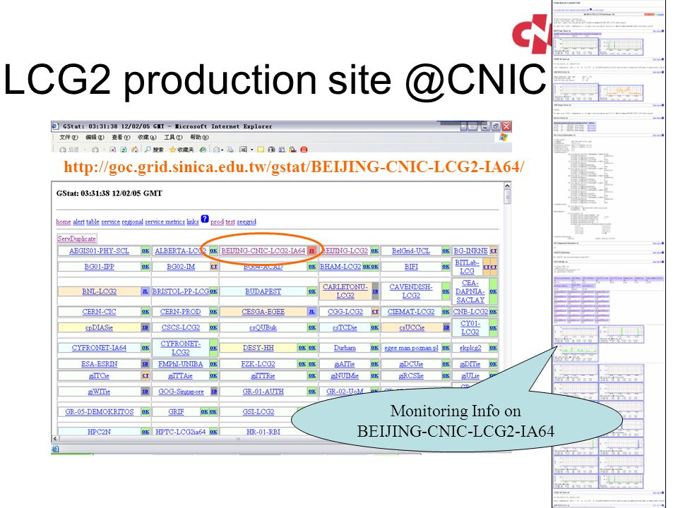 LCG2 production   Monitoring Info on BEIJING-CNIC-LCG2-IA64