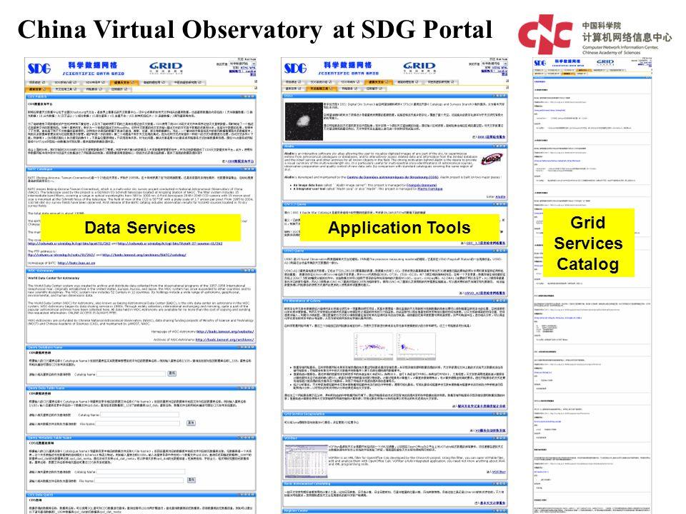 Data ServicesApplication Tools Grid Services Catalog China Virtual Observatory at SDG Portal