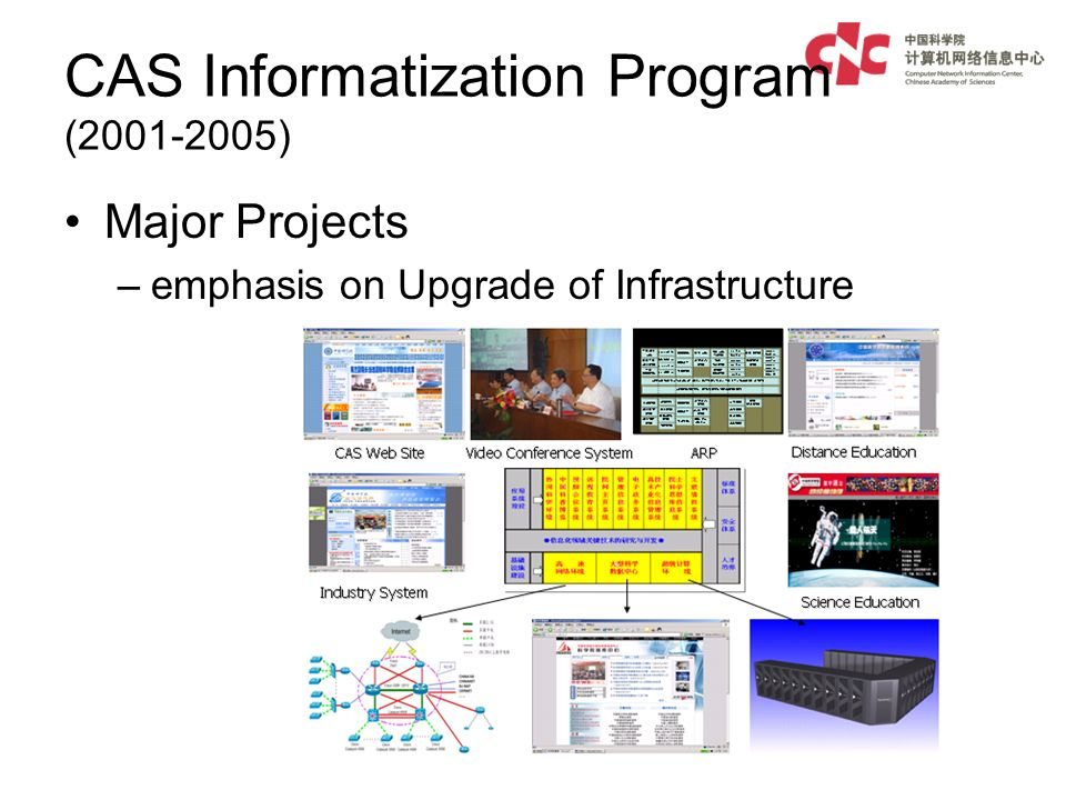 CAS Informatization Program ( ) Major Projects –emphasis on Upgrade of Infrastructure