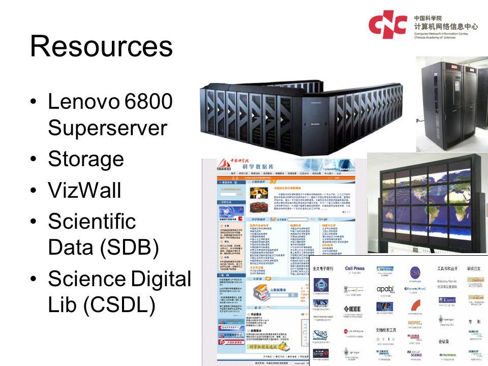 Resources Lenovo 6800 Superserver Storage VizWall Scientific Data (SDB) Science Digital Lib (CSDL)