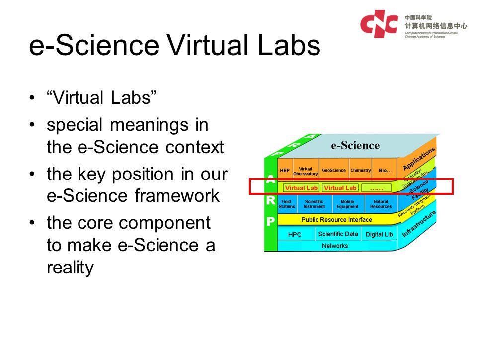 e-Science Virtual Labs Virtual Labs special meanings in the e-Science context the key position in our e-Science framework the core component to make e