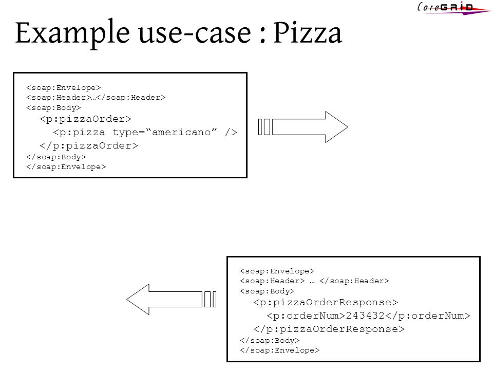 Example use-case : Pizza … … 243432