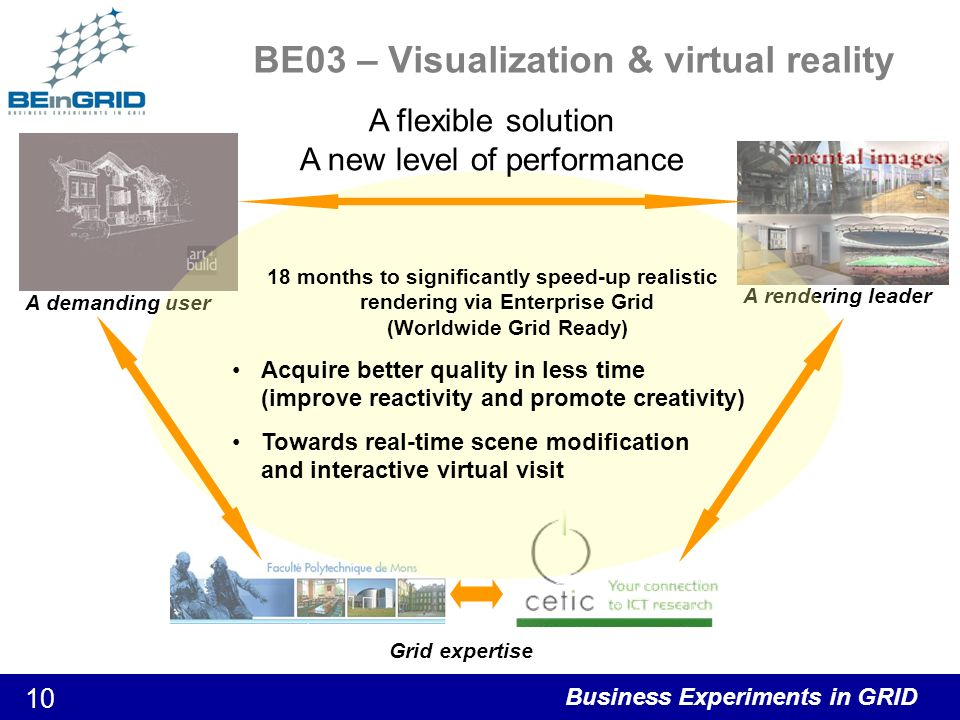 Business Experiments in GRID 10 BE03 – Visualization & virtual reality A demanding user A rendering leader Grid expertise 18 months to significantly speed-up realistic rendering via Enterprise Grid (Worldwide Grid Ready) Acquire better quality in less time (improve reactivity and promote creativity) Towards real-time scene modification and interactive virtual visit A flexible solution A new level of performance