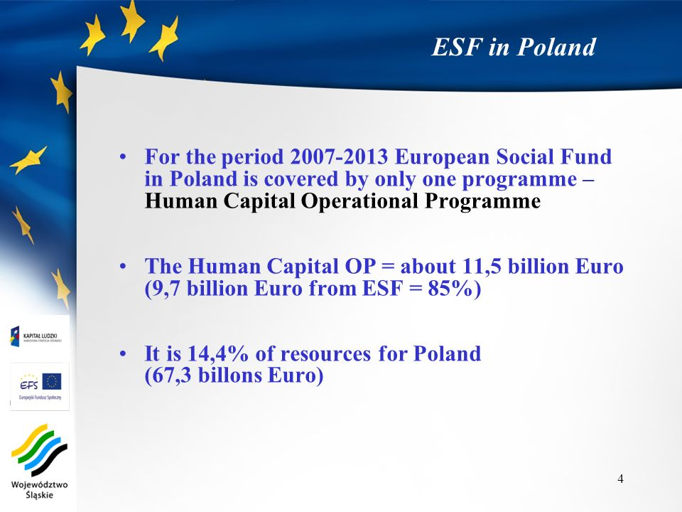 For the period 2007-2013 European Social Fund in Poland is covered by only one programme – Human Capital Operational Programme The Human Capital OP =