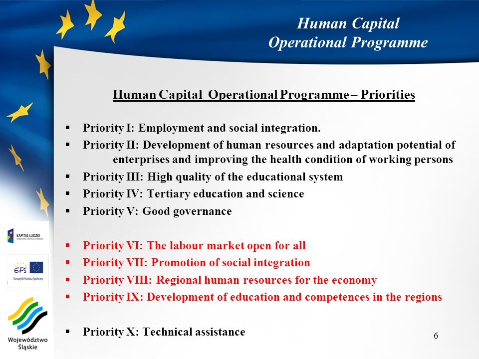 Human Capital Operational Programme – Priorities Priority I: Employment and social integration. Priority II: Development of human resources and adapta