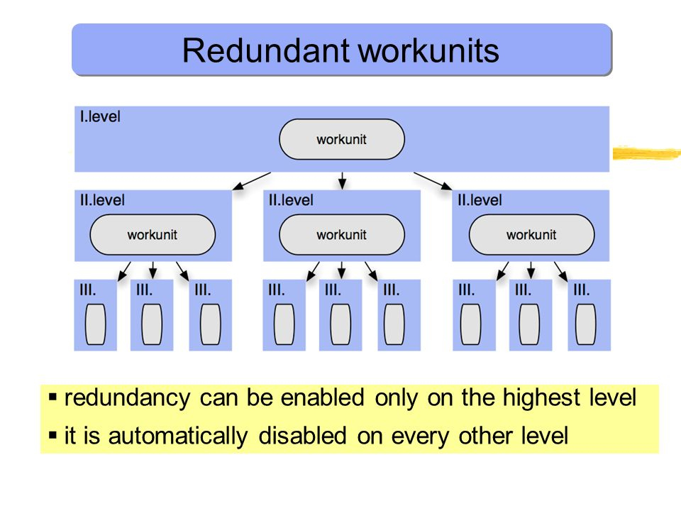 Redundant workunits redundancy can be enabled only on the highest level it is automatically disabled on every other level