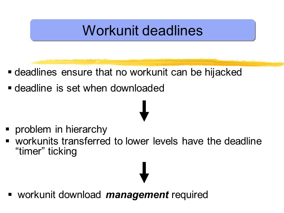 Workunit deadlines deadlines ensure that no workunit can be hijacked deadline is set when downloaded problem in hierarchy workunits transferred to lower levels have the deadline timer ticking workunit download management required