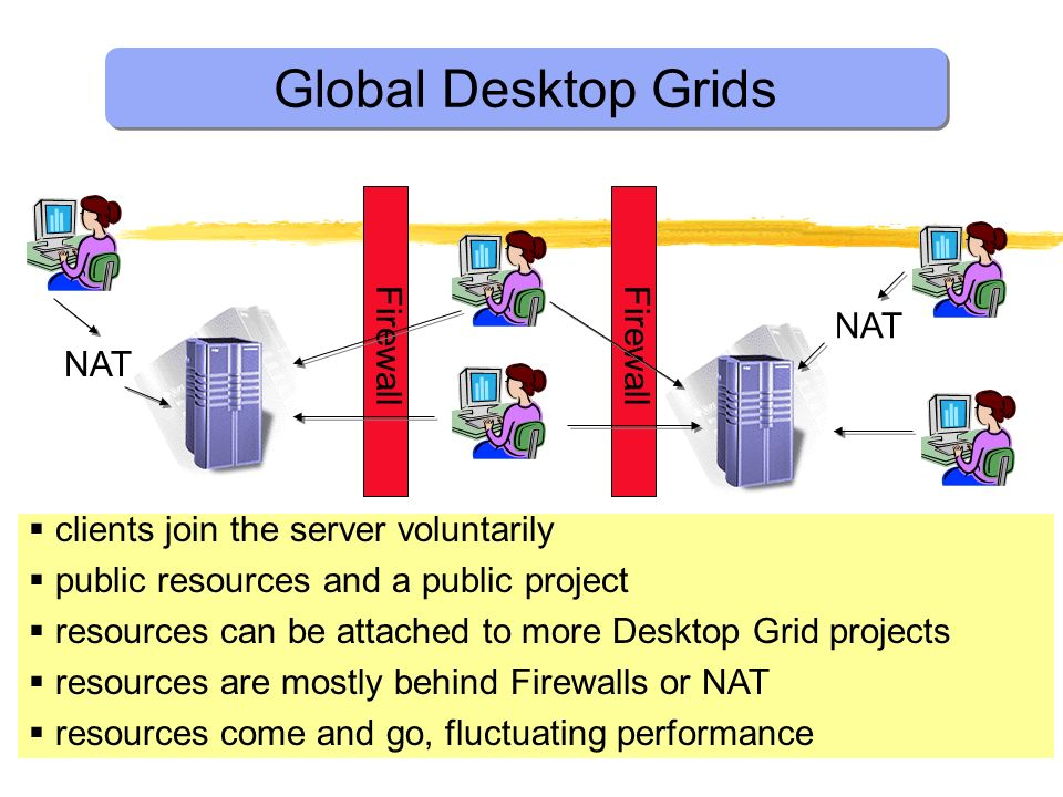 Firewall Global Desktop Grids NAT clients join the server voluntarily public resources and a public project resources can be attached to more Desktop Grid projects resources are mostly behind Firewalls or NAT resources come and go, fluctuating performance
