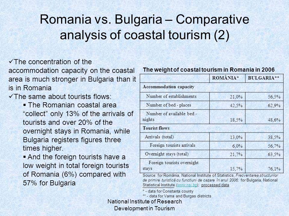 National Institute of Research Development in Tourism Romania vs.