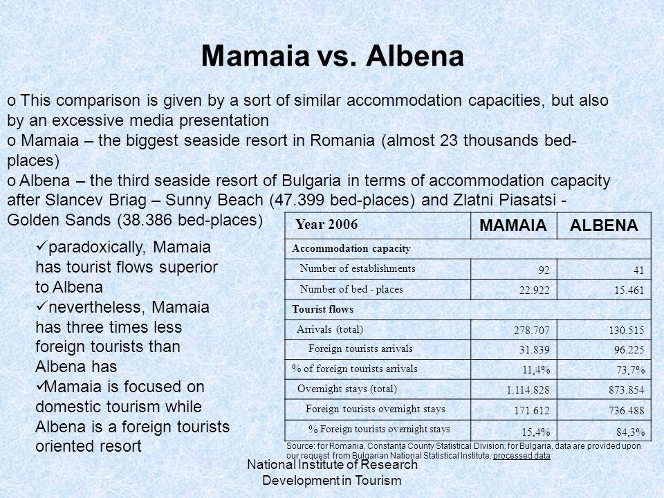 National Institute of Research Development in Tourism Mamaia vs.