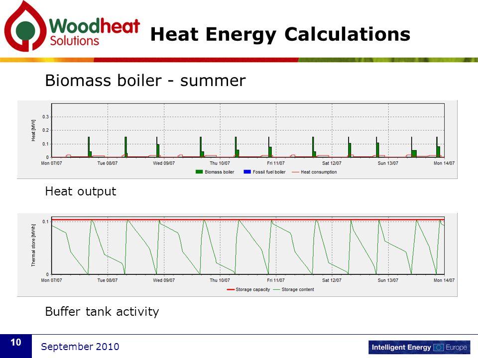 September 2010 10 Heat Energy Calculations Biomass boiler - summer Heat output Buffer tank activity