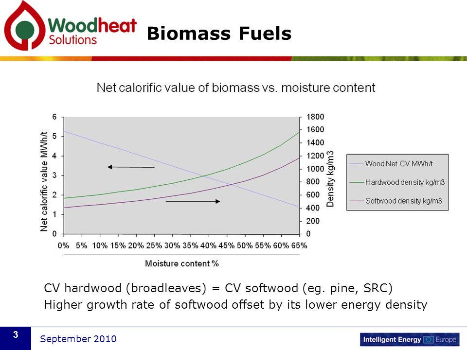 September 2010 3 Biomass Fuels CV hardwood (broadleaves) = CV softwood (eg. pine, SRC) Higher growth rate of softwood offset by its lower energy densi
