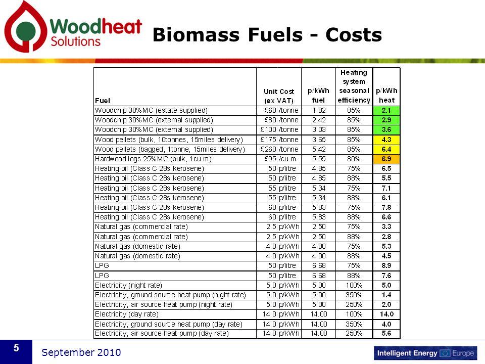 September 2010 5 Biomass Fuels - Costs