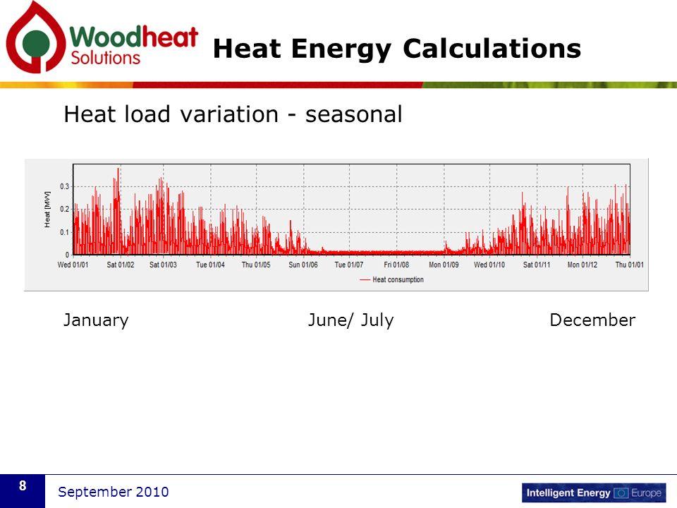 September 2010 8 Heat Energy Calculations Heat load variation - seasonal January June/ July December
