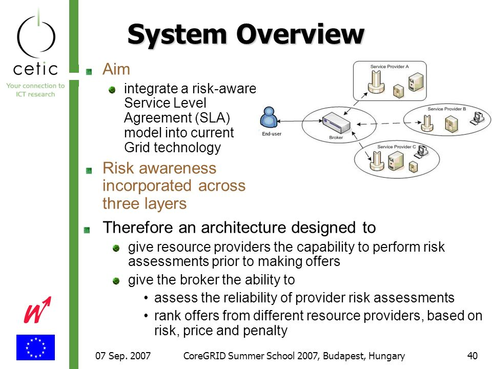 07 Sep. 2007CoreGRID Summer School 2007, Budapest, Hungary40 System Overview Aim integrate a risk-aware Service Level Agreement (SLA) model into curre