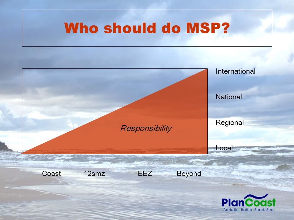 International National Regional Local Coast 12smz EEZ Beyond Who should do MSP Responsibility