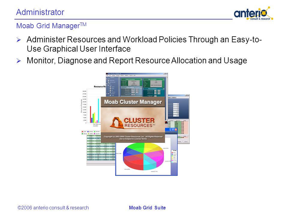 Administrator ©2006 anterio consult & researchMoab Grid Suite Administer Resources and Workload Policies Through an Easy-to- Use Graphical User Interface Monitor, Diagnose and Report Resource Allocation and Usage Moab Grid Manager TM