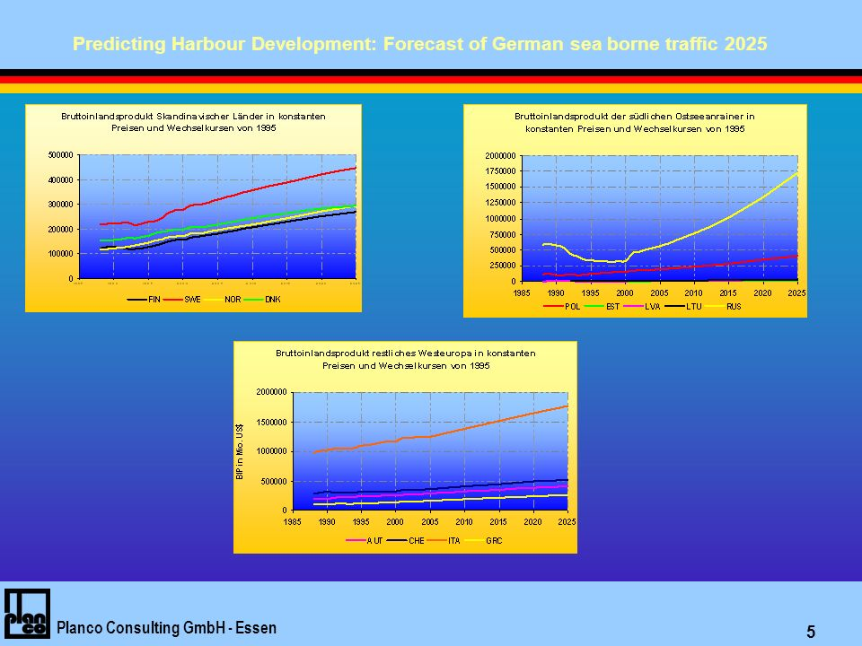 Predicting Harbour Development: Forecast of German sea borne traffic 2025 Planco Consulting GmbH - Essen 16