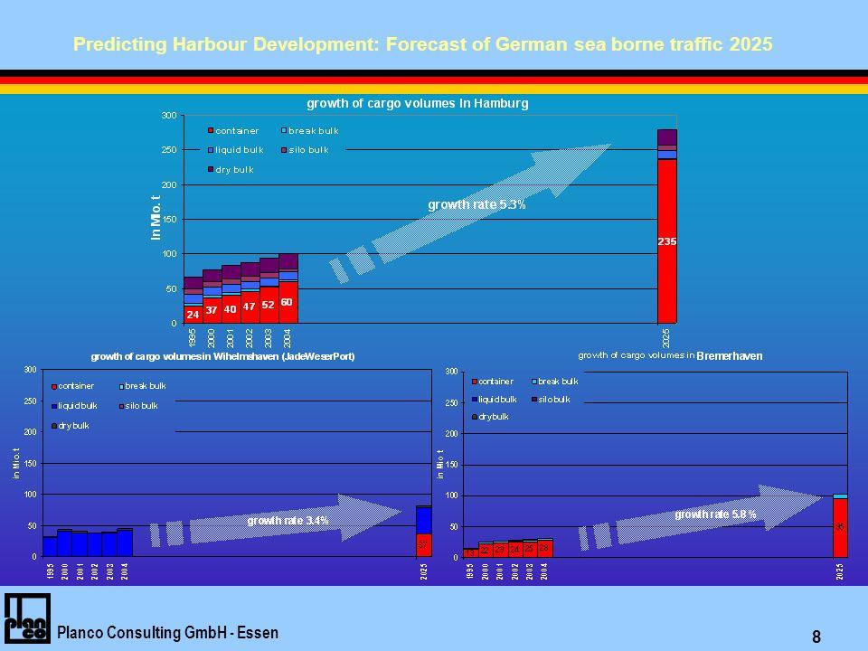 Predicting Harbour Development: Forecast of German sea borne traffic 2025 Planco Consulting GmbH - Essen 9