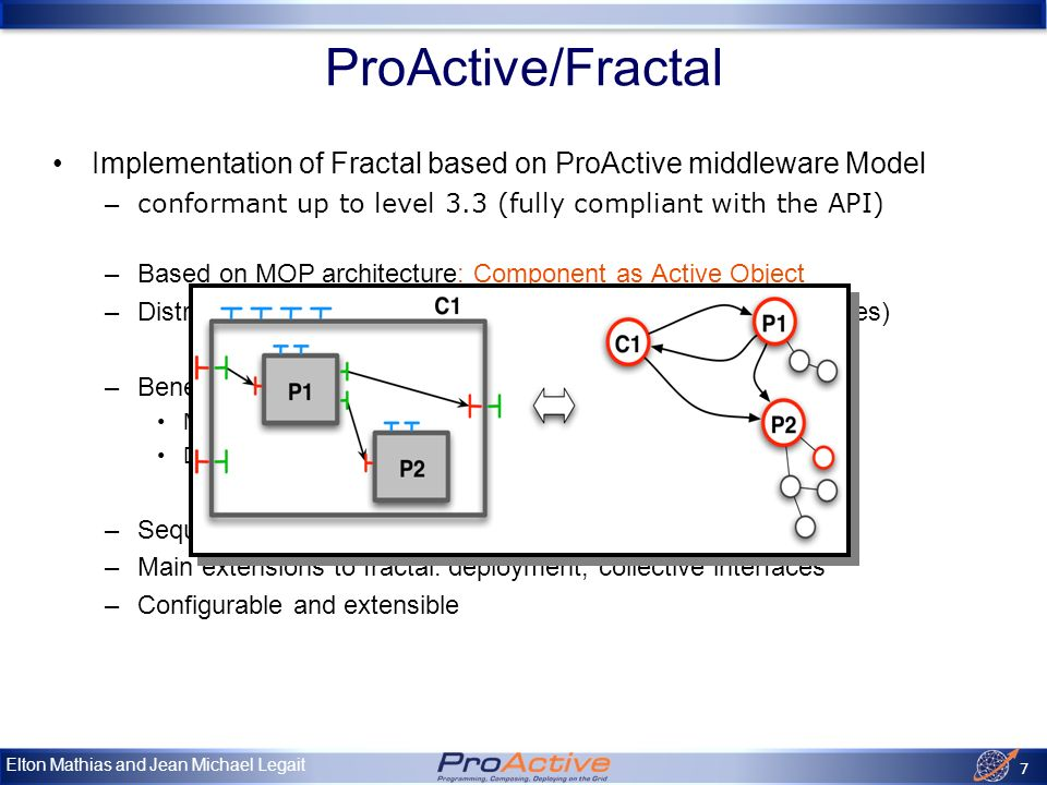 Elton Mathias and Jean Michael Legait 7 Implementation of Fractal based on ProActive middleware Model – conformant up to level 3.3 (fully compliant with the API) –Based on MOP architecture: Component as Active Object –Distributed components, asynchronous communications (futures) –Benefits from underlying features of the middleware Middleware services (Fault Tolerance, Security, Mobility etc..) Deployment framework (Grids) –Sequential processing of requests in each component –Main extensions to fractal: deployment, collective interfaces –Configurable and extensible ProActive/Fractal