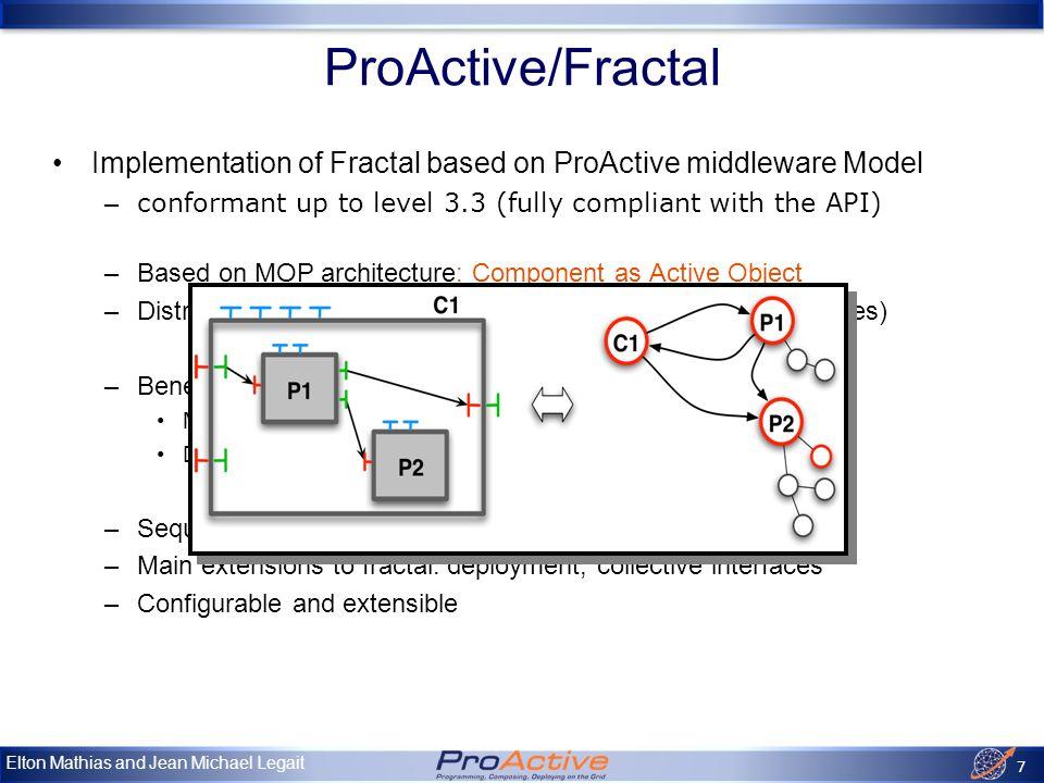 Elton Mathias and Jean Michael Legait 8 Standard Fractal Interfaces Only 1 to 1 communications.