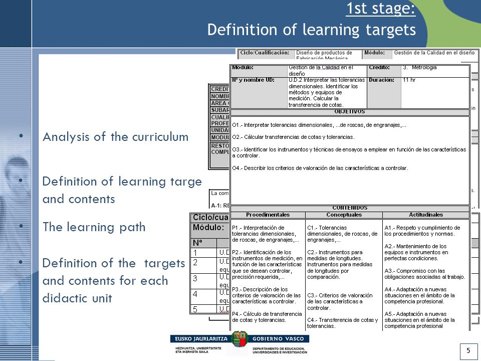 5 Definition of the targets and contents for each didactic unit The learning path Definition of learning targets and contents 1st stage: Definition of learning targets Analysis of the curriculum