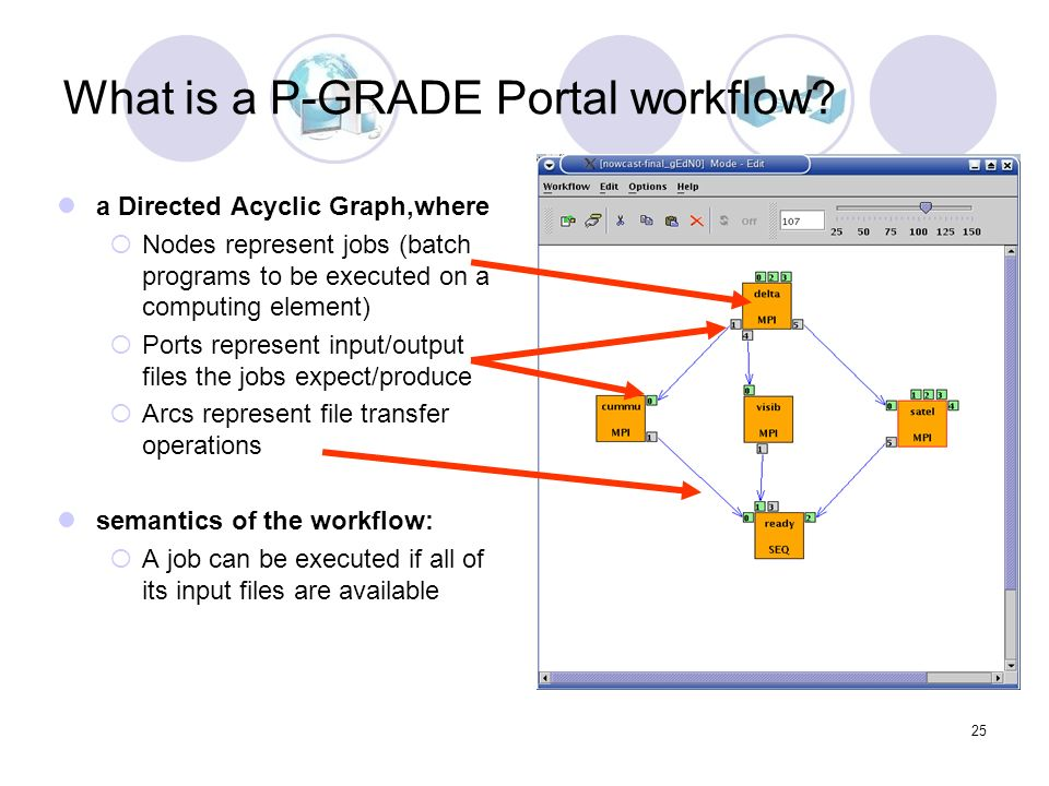 25 What is a P-GRADE Portal workflow.