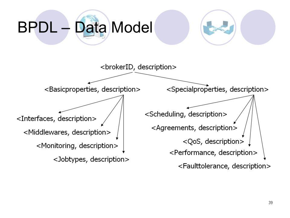 39 BPDL – Data Model