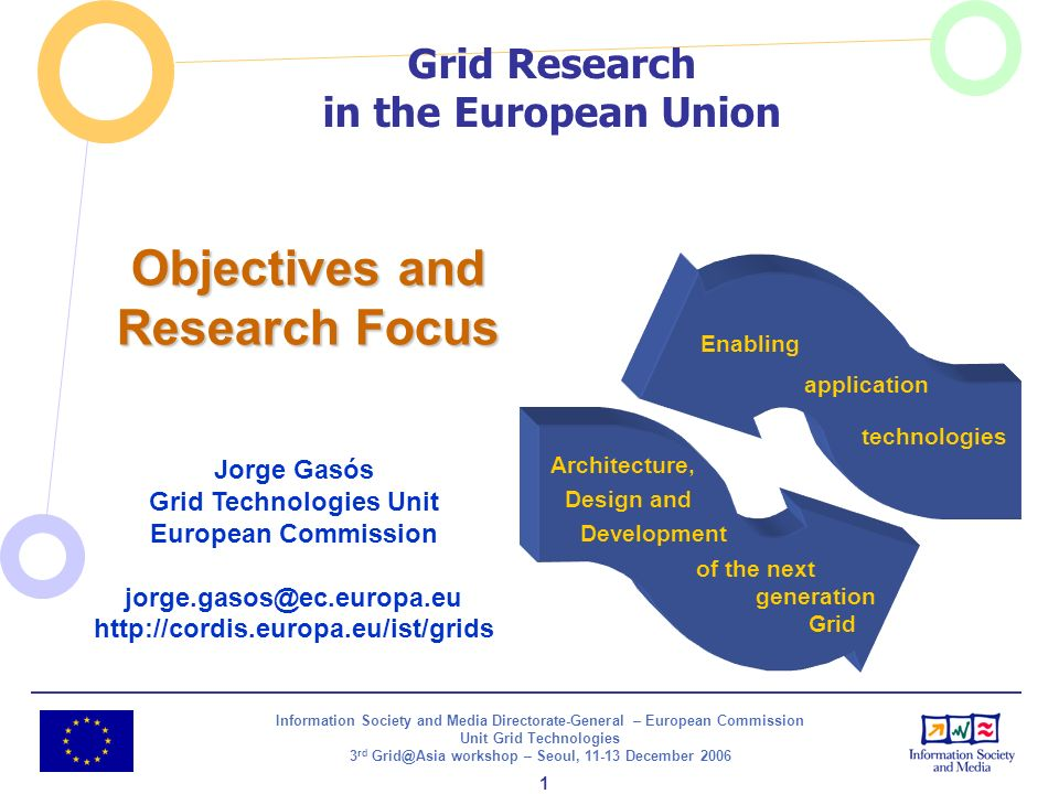 Information Society and Media Directorate-General – European Commission Unit Grid Technologies 3 rd Grid@Asia workshop – Seoul, 11-13 December 2006 Jorge Gasós Grid Technologies Unit European Commission jorge.gasos@ec.europa.eu http://cordis.europa.eu/ist/grids Architecture, of the next generation Grid Enabling application technologies Design and Development 1 Objectives and Research Focus Grid Research in the European Union