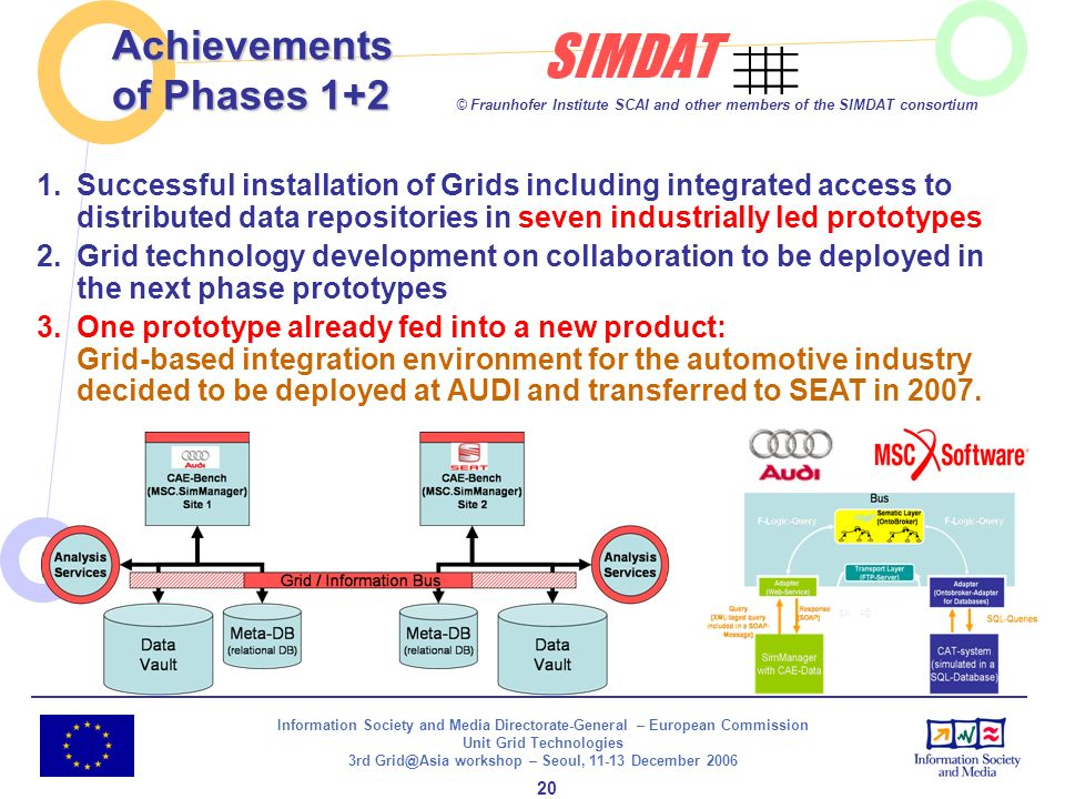 Information Society and Media Directorate-General – European Commission Unit Grid Technologies 3rd Grid@Asia workshop – Seoul, 11-13 December 2006 20 1.Successful installation of Grids including integrated access to distributed data repositories in seven industrially led prototypes 2.Grid technology development on collaboration to be deployed in the next phase prototypes 3.One prototype already fed into a new product: Grid-based integration environment for the automotive industry decided to be deployed at AUDI and transferred to SEAT in 2007.