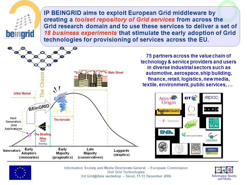 Information Society and Media Directorate-General – European Commission Unit Grid Technologies 3rd Grid@Asia workshop – Seoul, 11-13 December 2006 IP BEINGRID aims to exploit European Grid middleware by creating a toolset repository of Grid services from across the Grid research domain and to use these services to deliver a set of 18 business experiments that stimulate the early adoption of Grid technologies for provisioning of services across the EU.