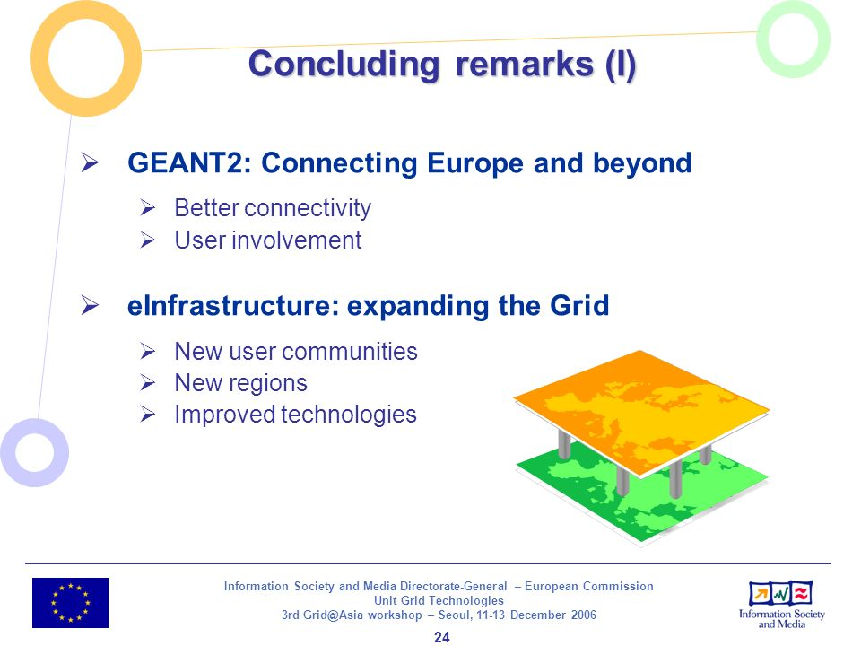 Information Society and Media Directorate-General – European Commission Unit Grid Technologies 3rd Grid@Asia workshop – Seoul, 11-13 December 2006 24 Concluding remarks (I) GEANT2: Connecting Europe and beyond Better connectivity User involvement eInfrastructure: expanding the Grid New user communities New regions Improved technologies