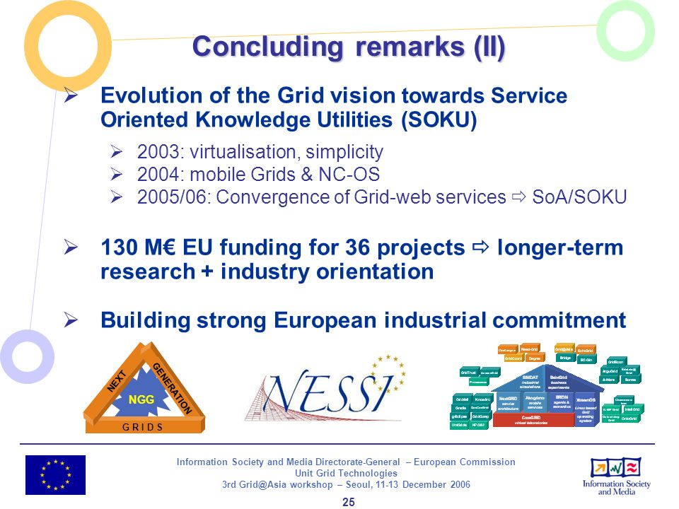 Information Society and Media Directorate-General – European Commission Unit Grid Technologies 3rd Grid@Asia workshop – Seoul, 11-13 December 2006 25 Concluding remarks (II) Evolution of the Grid vision towards Service Oriented Knowledge Utilities (SOKU) 2003: virtualisation, simplicity 2004: mobile Grids & NC-OS 2005/06: Convergence of Grid-web services SoA/SOKU 130 M EU funding for 36 projects longer-term research + industry orientation Building strong European industrial commitment NGG GENERATION G R I D S NEXT