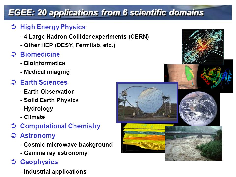High Energy Physics - 4 Large Hadron Collider experiments (CERN) - Other HEP (DESY, Fermilab, etc.) Biomedicine - Bioinformatics - Medical imaging Earth Sciences - Earth Observation - Solid Earth Physics - Hydrology - Climate Computational Chemistry Astronomy - Cosmic microwave background - Gamma ray astronomy Geophysics - Industrial applications EGEE: 20 applications from 6 scientific domains