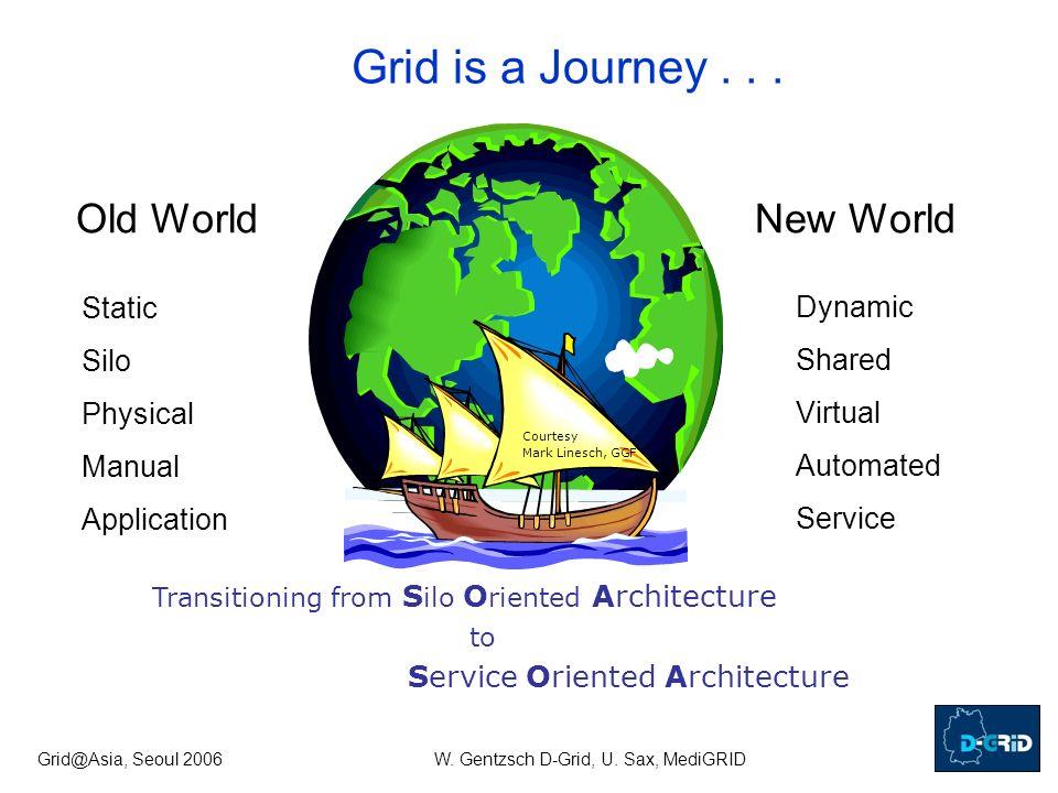 Grid@Asia, Seoul 2006W. Gentzsch D-Grid, U. Sax, MediGRID Grid is a Journey...