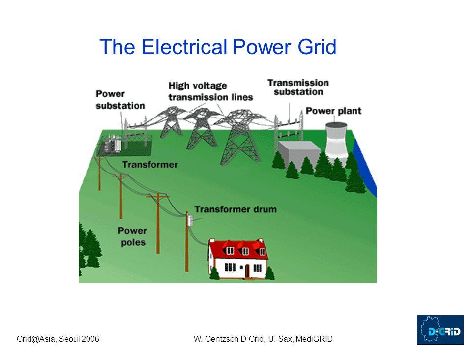 Grid@Asia, Seoul 2006W. Gentzsch D-Grid, U. Sax, MediGRID The Electrical Power Grid
