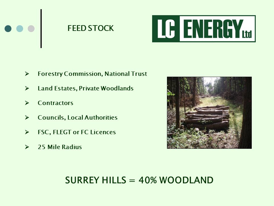 FEED STOCK Forestry Commission, National Trust Land Estates, Private Woodlands Contractors Councils, Local Authorities FSC, FLEGT or FC Licences 25 Mile Radius SURREY HILLS = 40% WOODLAND