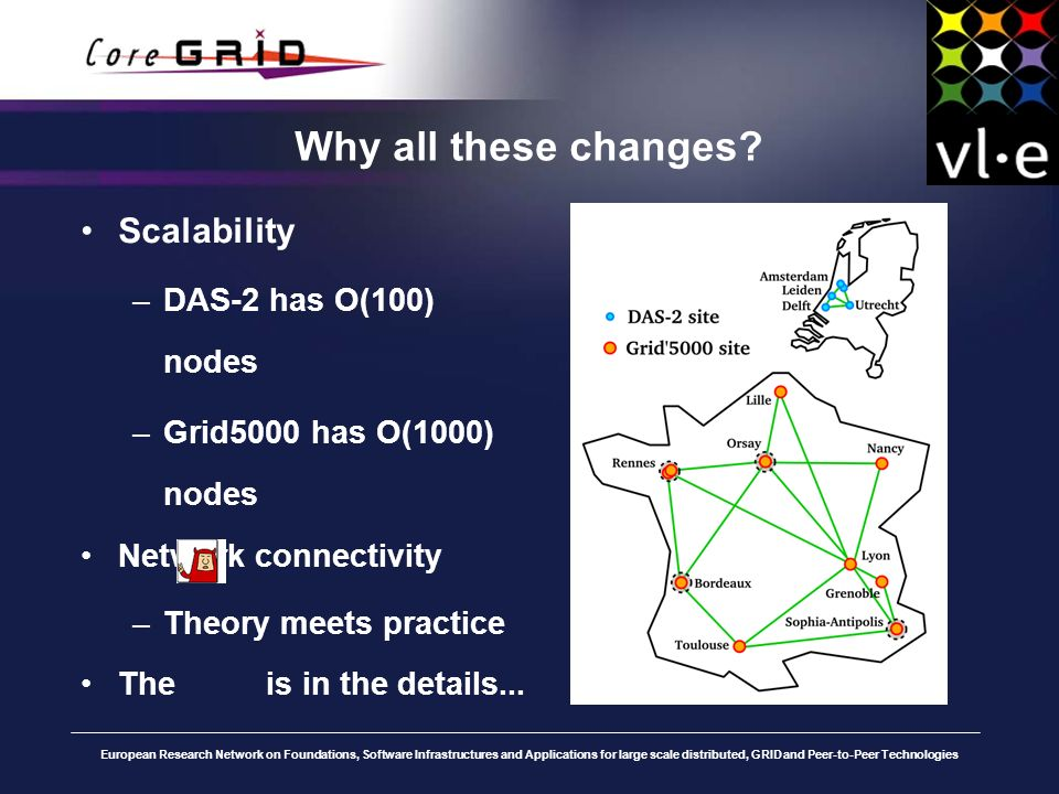 European Research Network on Foundations, Software Infrastructures and Applications for large scale distributed, GRID and Peer-to-Peer Technologies Why all these changes.