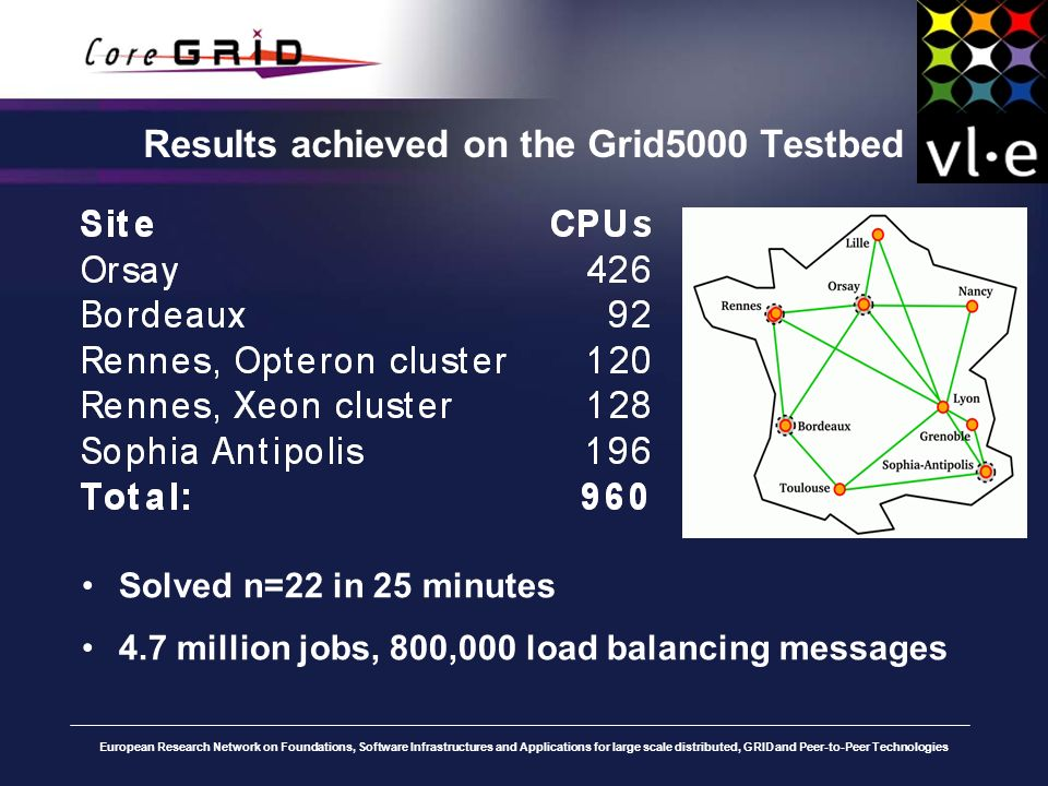European Research Network on Foundations, Software Infrastructures and Applications for large scale distributed, GRID and Peer-to-Peer Technologies Results achieved on the Grid5000 Testbed Solved n=22 in 25 minutes 4.7 million jobs, 800,000 load balancing messages
