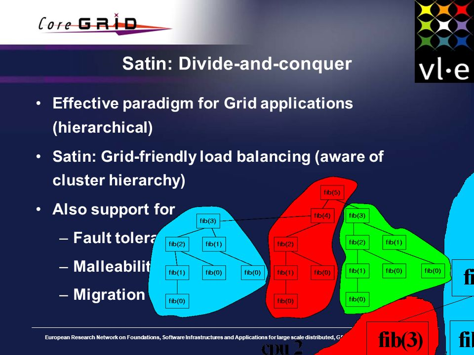 European Research Network on Foundations, Software Infrastructures and Applications for large scale distributed, GRID and Peer-to-Peer Technologies Satin: Divide-and-conquer Effective paradigm for Grid applications (hierarchical) Satin: Grid-friendly load balancing (aware of cluster hierarchy) Also support for –Fault tolerance –Malleability –Migration