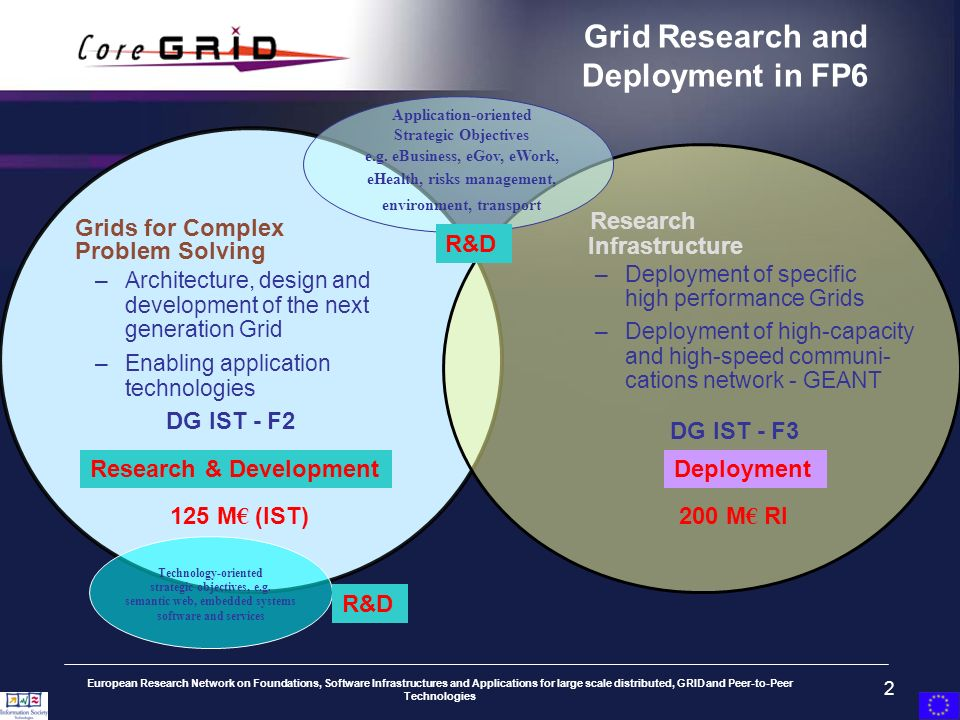 European Research Network on Foundations, Software Infrastructures and Applications for large scale distributed, GRID and Peer-to-Peer Technologies 2