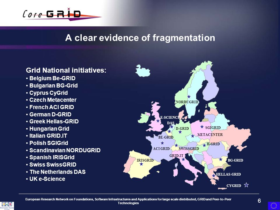 European Research Network on Foundations, Software Infrastructures and Applications for large scale distributed, GRID and Peer-to-Peer Technologies 6 A clear evidence of fragmentation Grid National initiatives: Belgium Be-GRID Bulgarian BG-Grid Cyprus CyGrid Czech Metacenter French ACI GRID German D-GRID Greek Hellas-GRID Hungarian Grid Italian GRID.IT Polish SGIGrid Scandinavian NORDUGRID Spanish IRISGrid Swiss SwissGRID The Netherlands DAS UK e-Science ACI GRID E-SCIENCE DAS BE-GRID D-GRID METACENTER SWISSGRID HELLAS-GRID GRID.IT IRISGRIDBG-GRID SGIGRID H-GRID NORDUGRID CYGRID