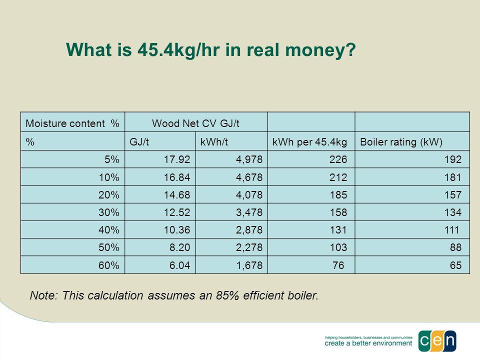 Moisture content %Wood Net CV GJ/t %GJ/tkWh/tkWh per 45.4kgBoiler rating (kW) 5%17.924,978 226 192 10%16.844,678 212 181 20%14.684,078 185 157 30%12.5
